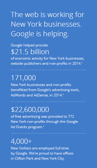 Adwords Consulting