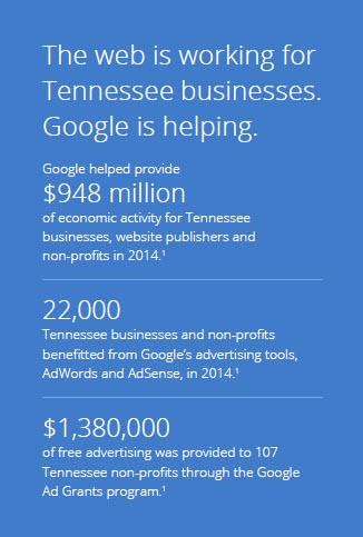 Pay Per Click Companies
