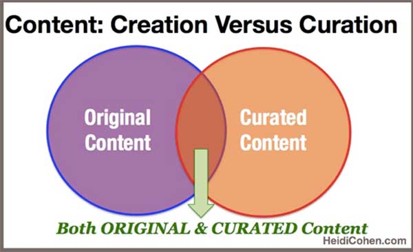 Create or curate contents